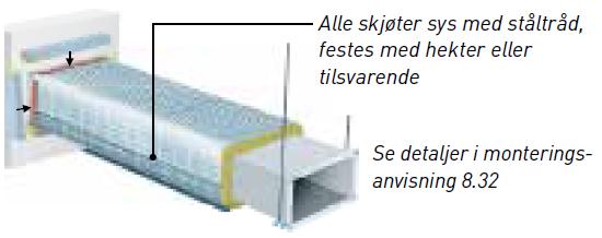 rochwool isolering ventilasjon